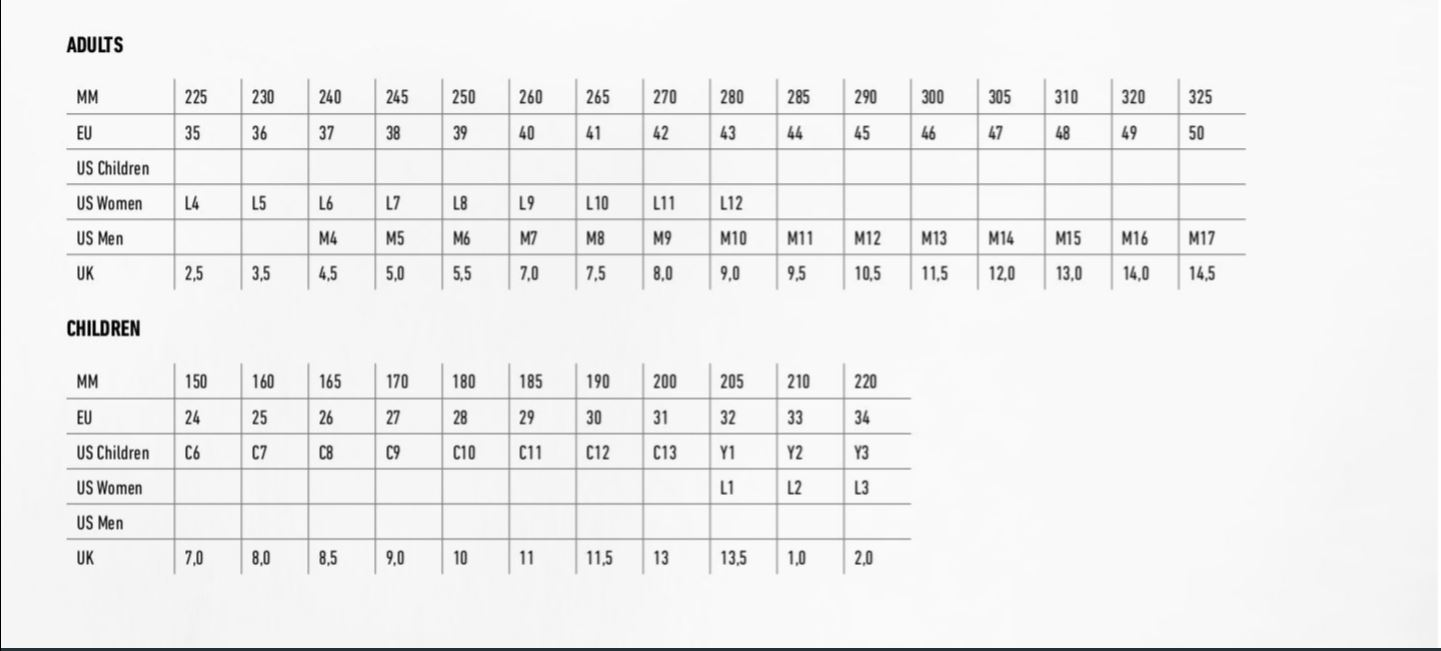 Birkenstock Shoe Size Chart.Birkenstock Fit Sizing Template Schuhshop24